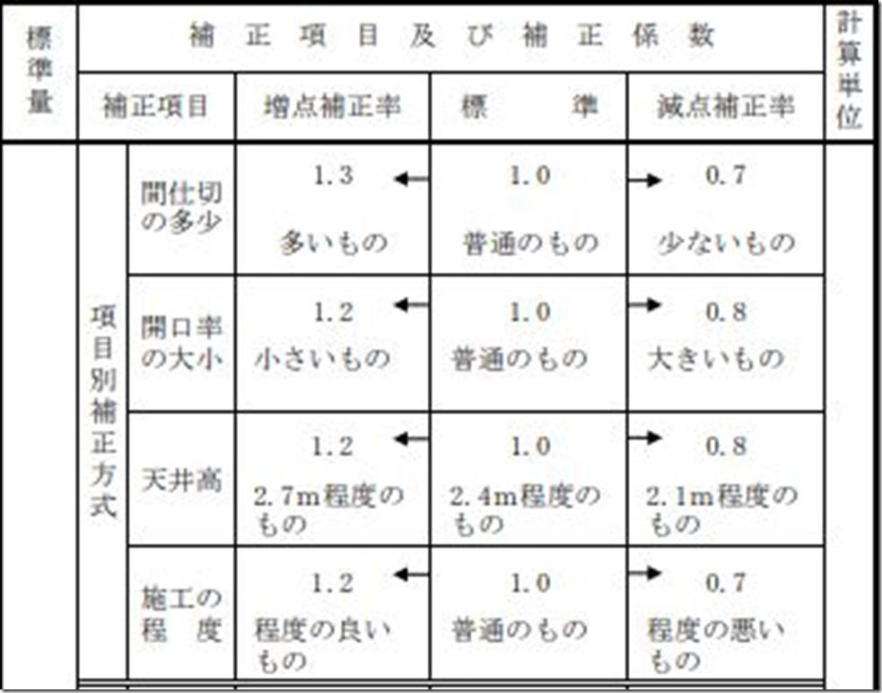 20190429-TENJUOUDAKA