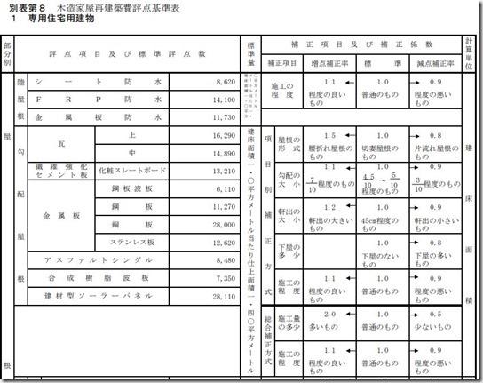 20190429-koteisisanyane.pdf